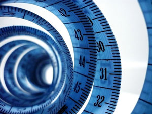 measure your thought leadership strengths and weaknesses