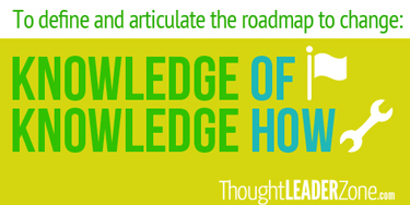 to define and articulate change, use knowledge of and knowledge how