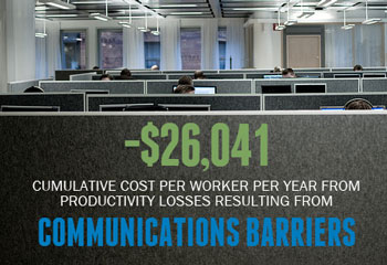 statistic high cost of communication barriers in organizations